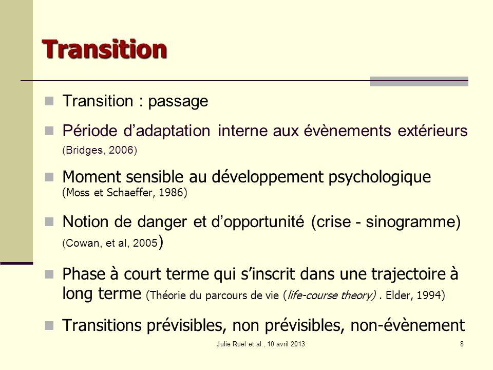 8 Transition Transition : passage Période dadaptation interne aux évènements extérieurs (Bridges, 2006) Moment sensible au développement psychologique