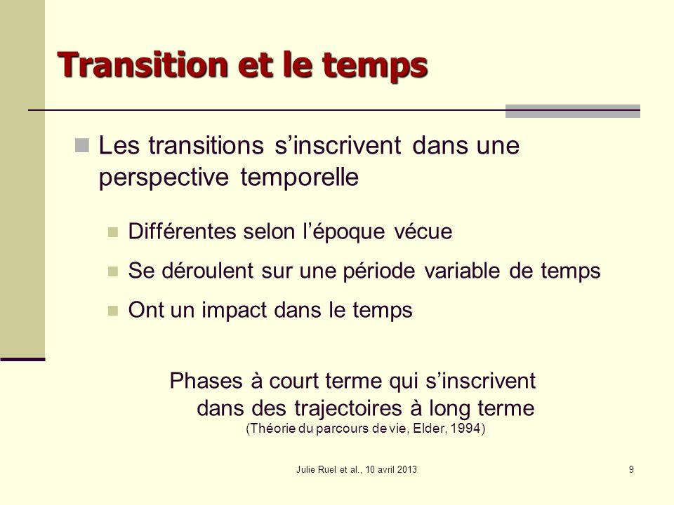 Julie Ruel et al., 10 avril 20139 Transition et le temps Les transitions sinscrivent dans une perspective temporelle Différentes selon lépoque vécue S