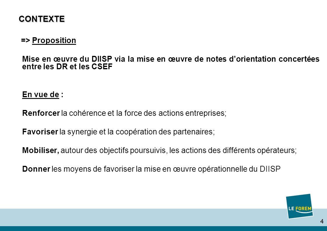 44 CONTEXTE => Proposition Mise en œuvre du DIISP via la mise en œuvre de notes dorientation concertées entre les DR et les CSEF En vue de : Renforcer la cohérence et la force des actions entreprises; Favoriser la synergie et la coopération des partenaires; Mobiliser, autour des objectifs poursuivis, les actions des différents opérateurs; Donner les moyens de favoriser la mise en œuvre opérationnelle du DIISP