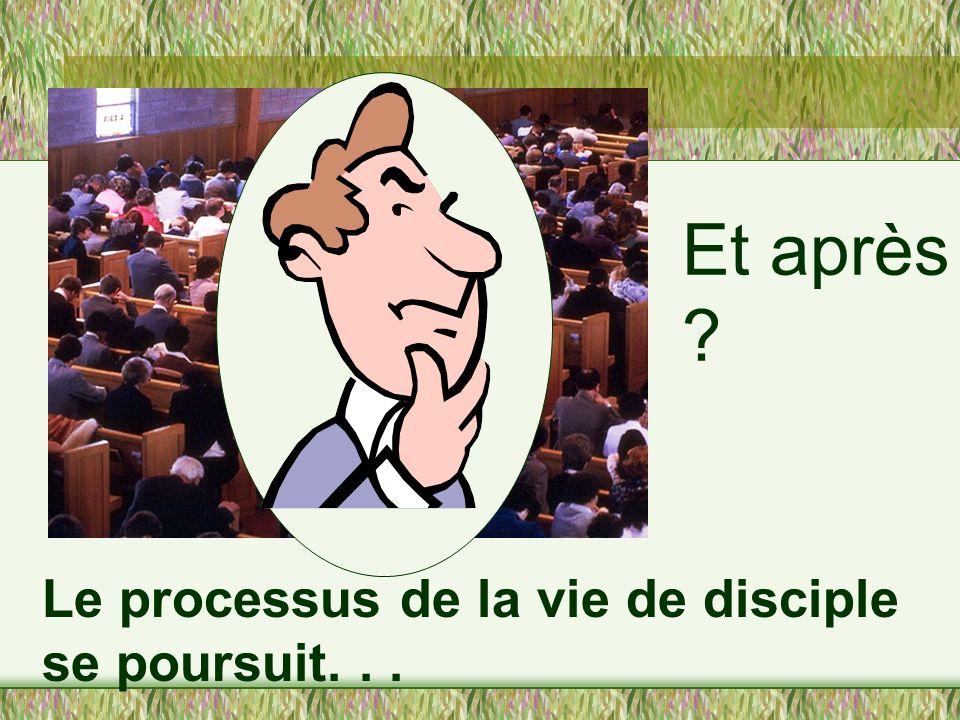 Processus de la conversion