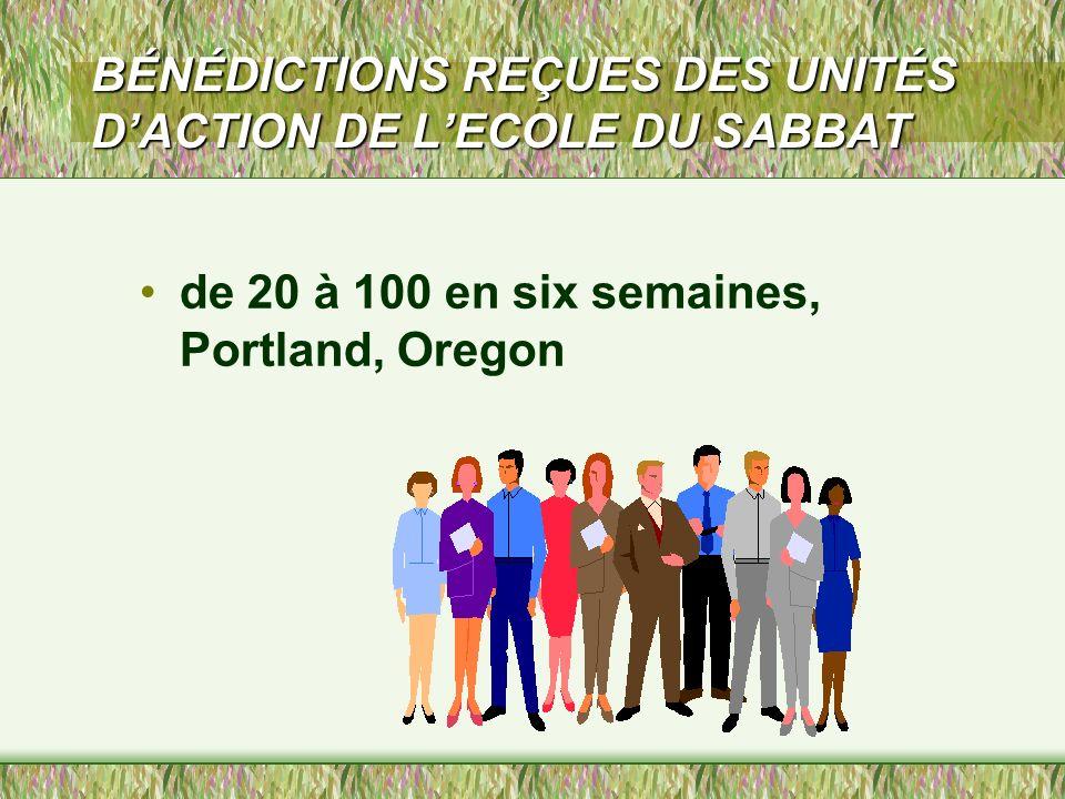 Les objectifs de lEcole du sabbat : entretien spirituel (étude biblique) communion fraternelle évangélisation communautaire œuvre missionnaire mondial