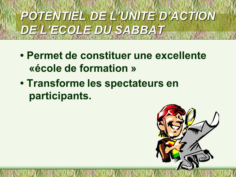 POTENTIEL DE LUNITE DACTION DE LECOLE DU SABBAT Permet de constituer une excellente «école de formation »
