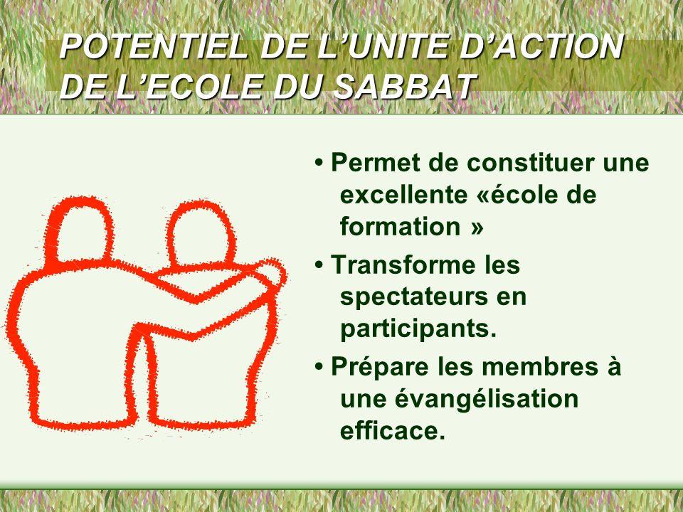 Transforme les spectateurs en participants. POTENTIEL DE LUNITE DACTION DE LECOLE DU SABBAT