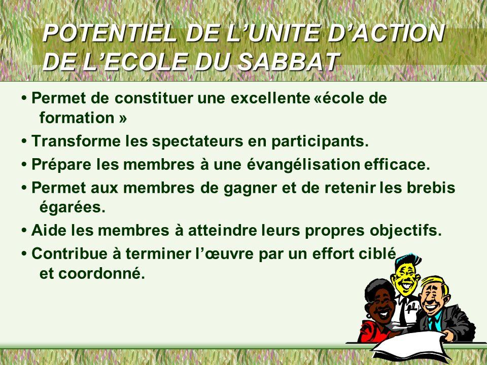 Permet de constituer une excellente «école de formation » Transforme les spectateurs en participants. Prépare les membres à une évangélisation efficac
