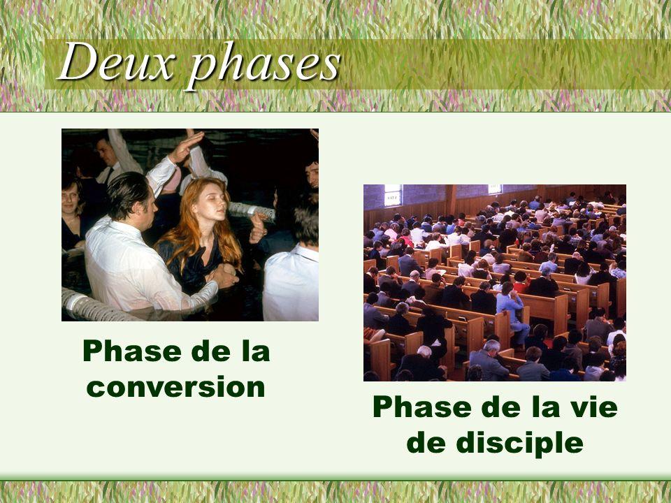 Deux phases Phase de la conversion Phase de la vie de disciple