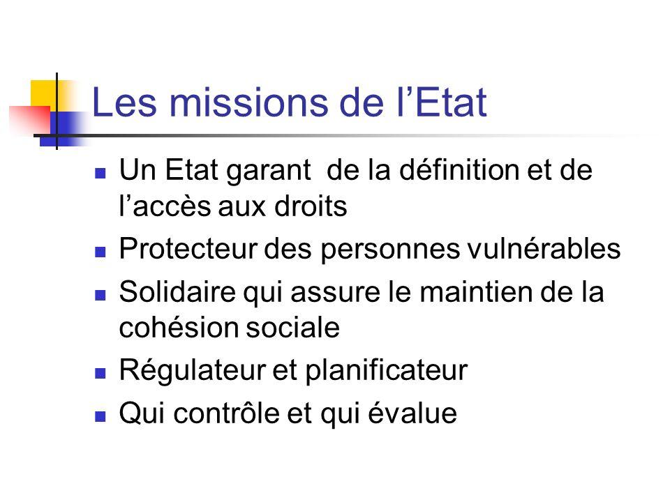 Les missions de lEtat Un Etat garant de la définition et de laccès aux droits Protecteur des personnes vulnérables Solidaire qui assure le maintien de la cohésion sociale Régulateur et planificateur Qui contrôle et qui évalue