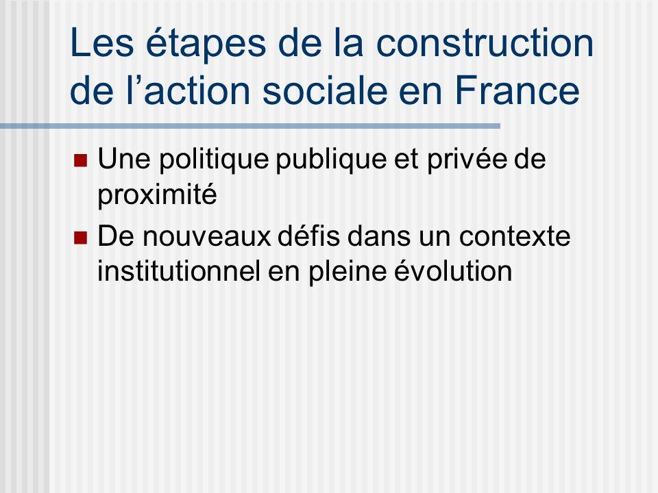 Les étapes de la construction de laction sociale en France Une politique publique et privée de proximité De nouveaux défis dans un contexte institutionnel en pleine évolution