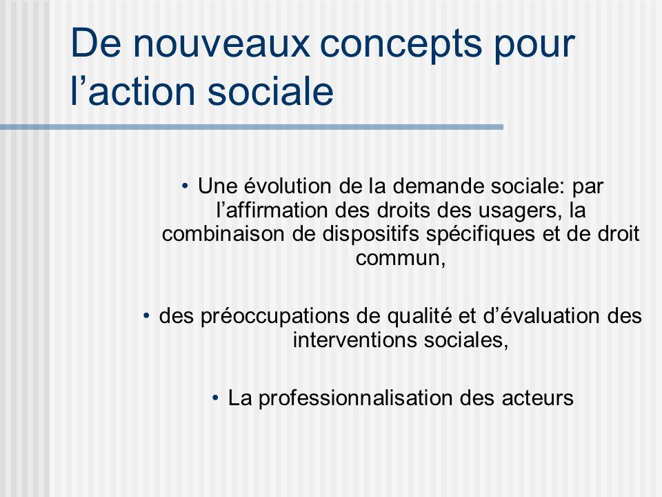 De nouveaux concepts pour laction sociale Une évolution de la demande sociale: par laffirmation des droits des usagers, la combinaison de dispositifs spécifiques et de droit commun, des préoccupations de qualité et dévaluation des interventions sociales, La professionnalisation des acteurs