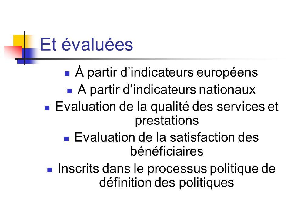 Et évaluées À partir dindicateurs européens A partir dindicateurs nationaux Evaluation de la qualité des services et prestations Evaluation de la satisfaction des bénéficiaires Inscrits dans le processus politique de définition des politiques