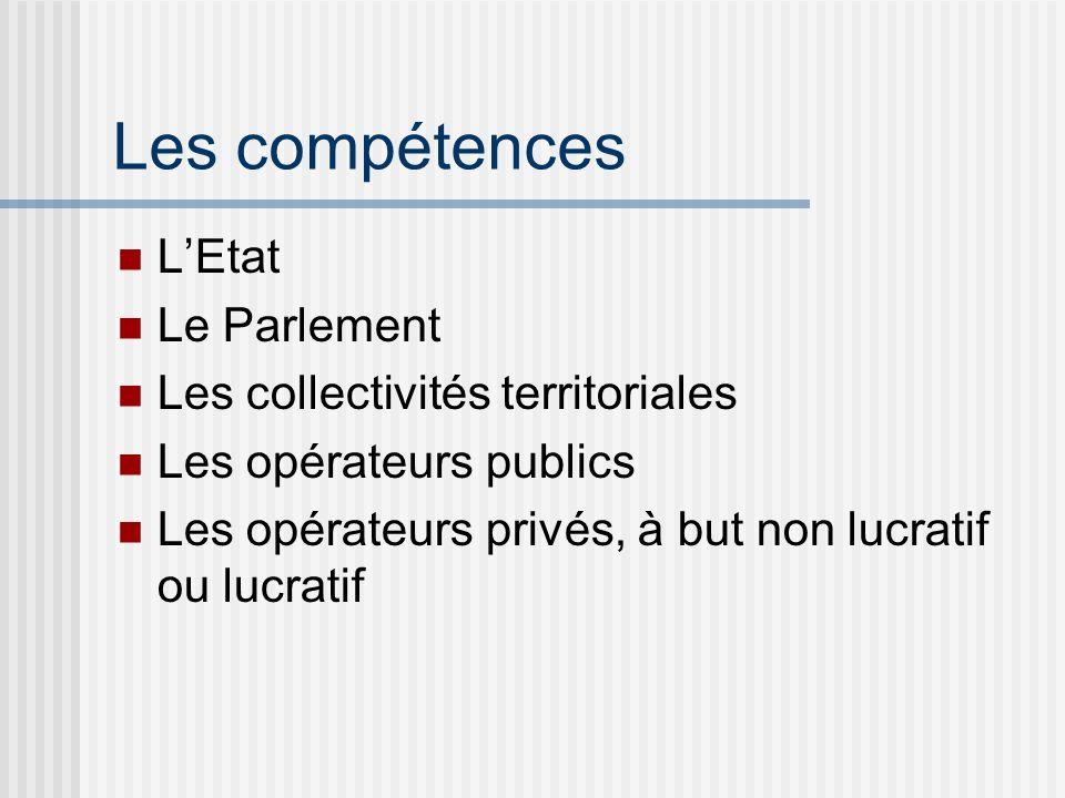Les compétences LEtat Le Parlement Les collectivités territoriales Les opérateurs publics Les opérateurs privés, à but non lucratif ou lucratif