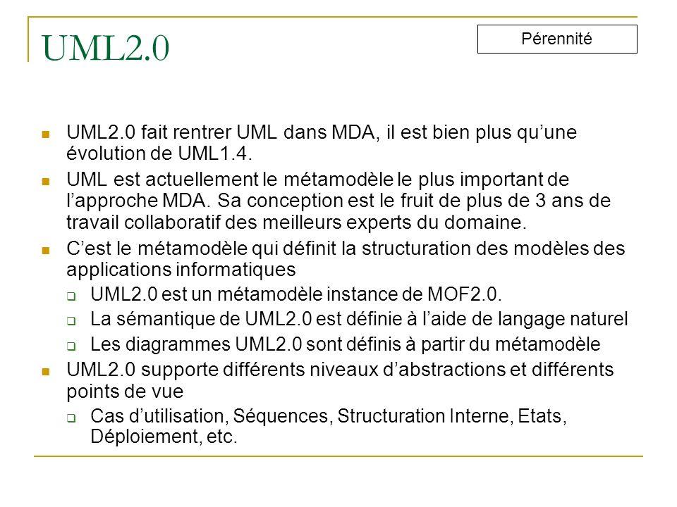 UML2.0 UML2.0 fait rentrer UML dans MDA, il est bien plus quune évolution de UML1.4. UML est actuellement le métamodèle le plus important de lapproche