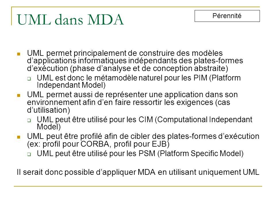 UML dans MDA UML permet principalement de construire des modèles dapplications informatiques indépendants des plates-formes dexécution (phase danalyse