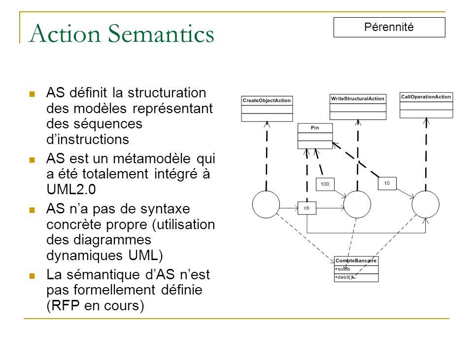 Action Semantics AS définit la structuration des modèles représentant des séquences dinstructions AS est un métamodèle qui a été totalement intégré à