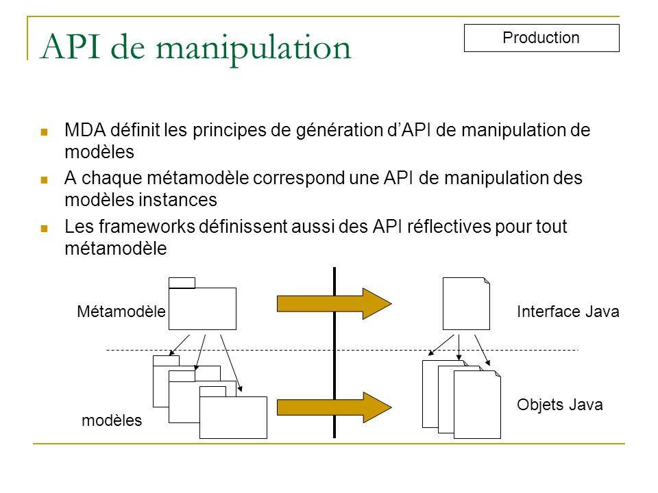 API de manipulation MDA définit les principes de génération dAPI de manipulation de modèles A chaque métamodèle correspond une API de manipulation des