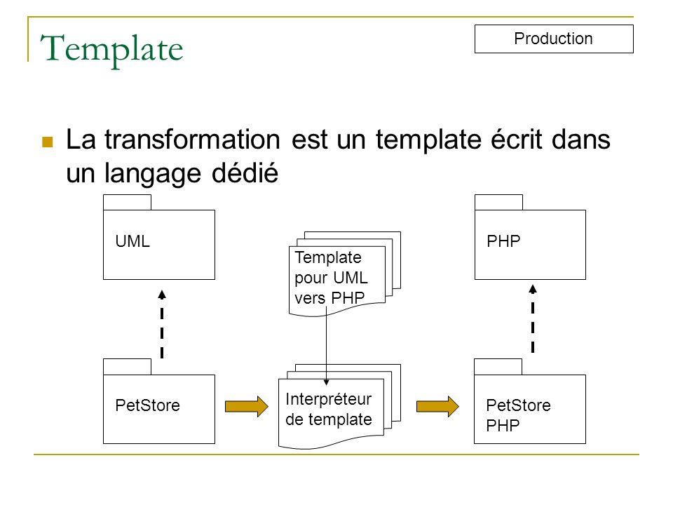 Template La transformation est un template écrit dans un langage dédié Production PetStore PHP UMLPHP Interpréteur de template Template pour UML vers