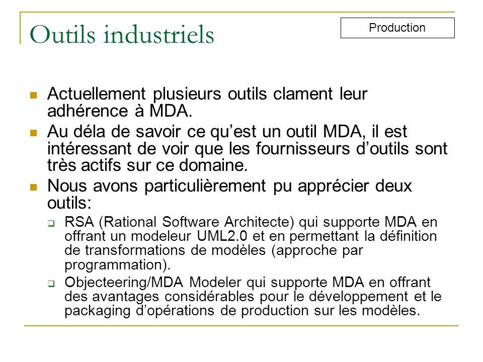 Outils industriels Actuellement plusieurs outils clament leur adhérence à MDA. Au déla de savoir ce quest un outil MDA, il est intéressant de voir que