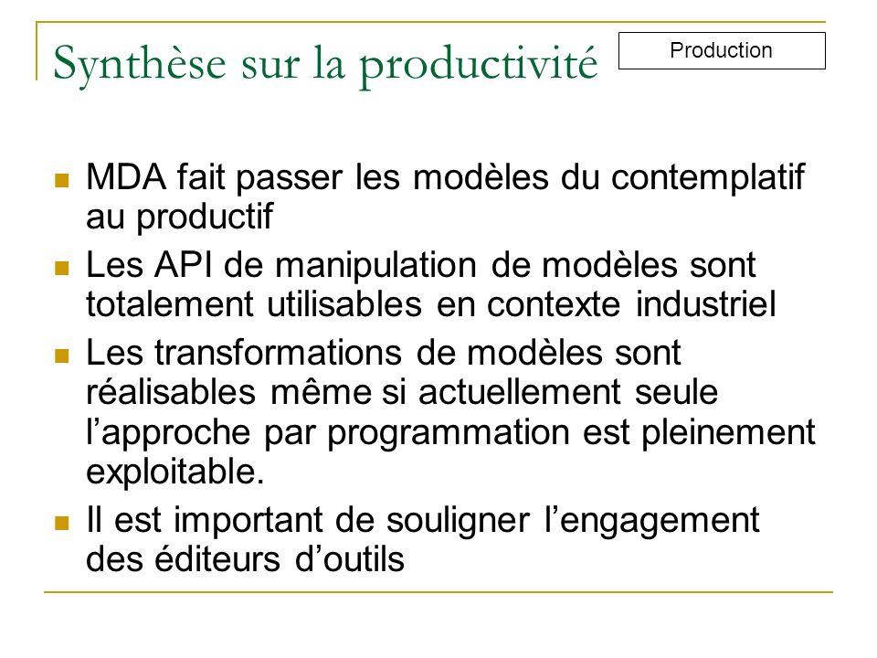 Synthèse sur la productivité MDA fait passer les modèles du contemplatif au productif Les API de manipulation de modèles sont totalement utilisables e