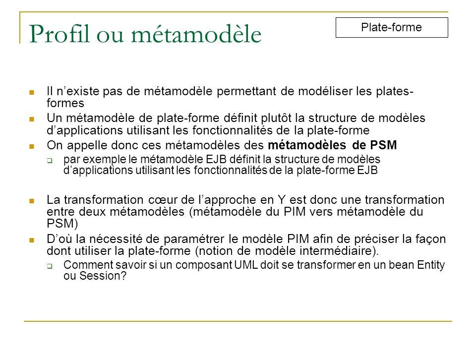 Profil ou métamodèle Il nexiste pas de métamodèle permettant de modéliser les plates- formes Un métamodèle de plate-forme définit plutôt la structure