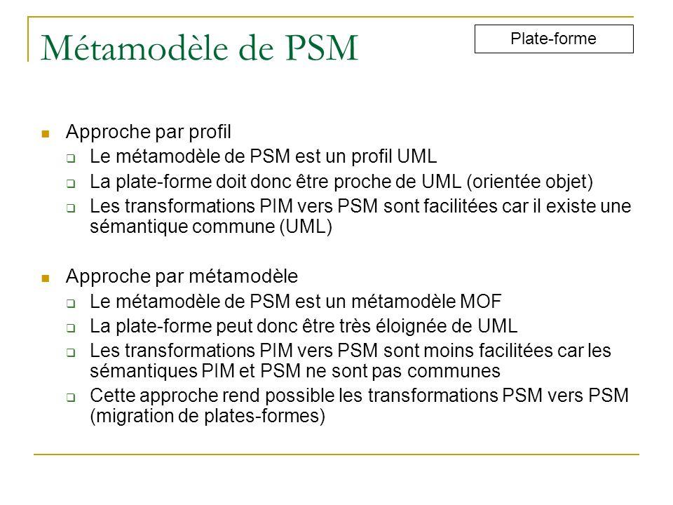 Métamodèle de PSM Approche par profil Le métamodèle de PSM est un profil UML La plate-forme doit donc être proche de UML (orientée objet) Les transfor