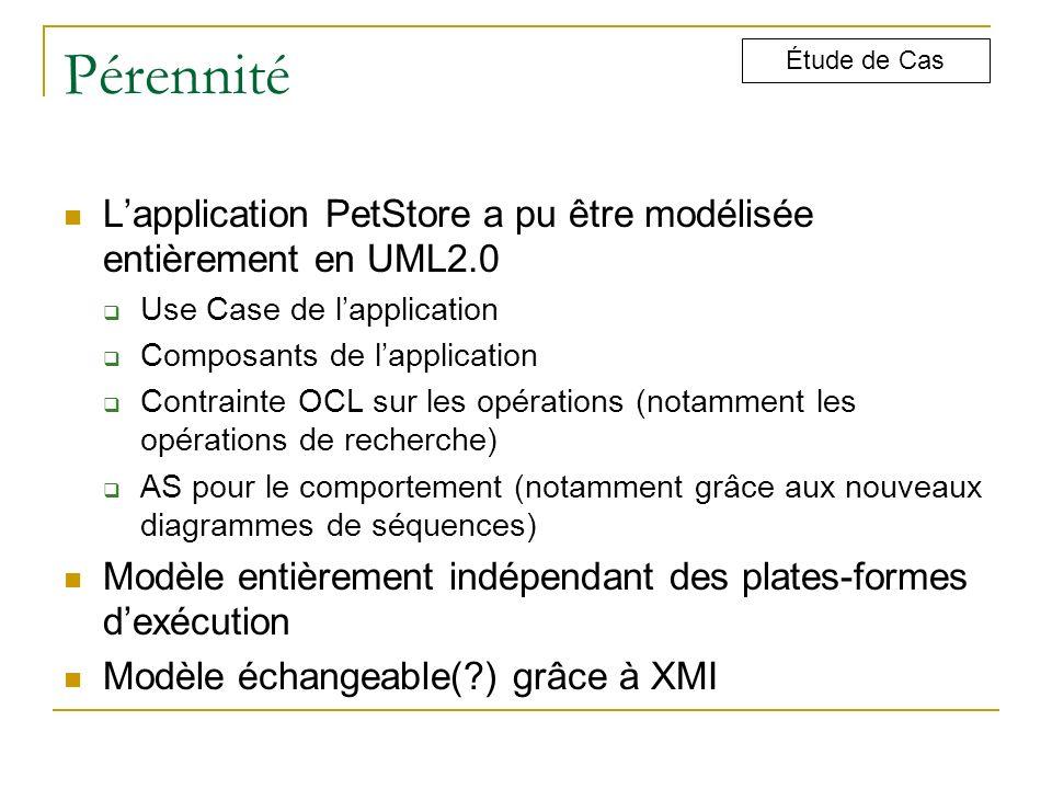 Pérennité Lapplication PetStore a pu être modélisée entièrement en UML2.0 Use Case de lapplication Composants de lapplication Contrainte OCL sur les o