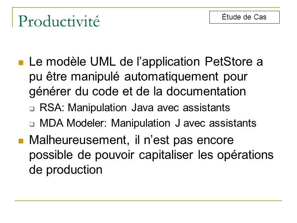 Productivité Le modèle UML de lapplication PetStore a pu être manipulé automatiquement pour générer du code et de la documentation RSA: Manipulation J