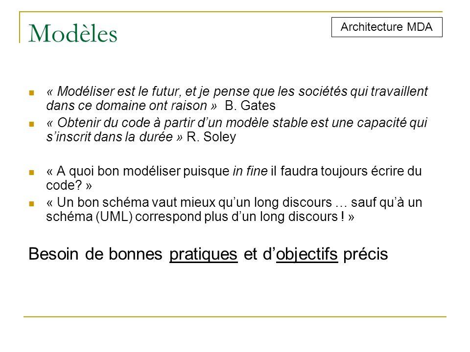Modèles « Modéliser est le futur, et je pense que les sociétés qui travaillent dans ce domaine ont raison » B. Gates « Obtenir du code à partir dun mo