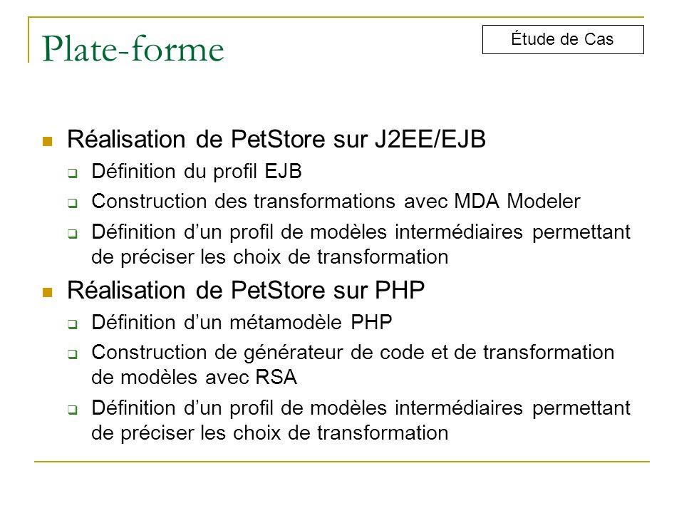 Plate-forme Réalisation de PetStore sur J2EE/EJB Définition du profil EJB Construction des transformations avec MDA Modeler Définition dun profil de m
