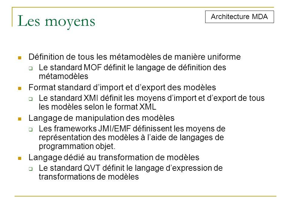 Les moyens Définition de tous les métamodèles de manière uniforme Le standard MOF définit le langage de définition des métamodèles Format standard dim