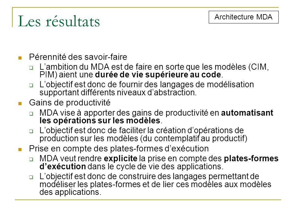 Les résultats Pérennité des savoir-faire Lambition du MDA est de faire en sorte que les modèles (CIM, PIM) aient une durée de vie supérieure au code.