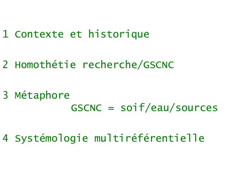 Sommaire 1 Contexte et historique 2 Homothétie recherche/GSCNC 3 Métaphore GSCNC = soif/eau/sources 4 Systémologie multiréférentielle