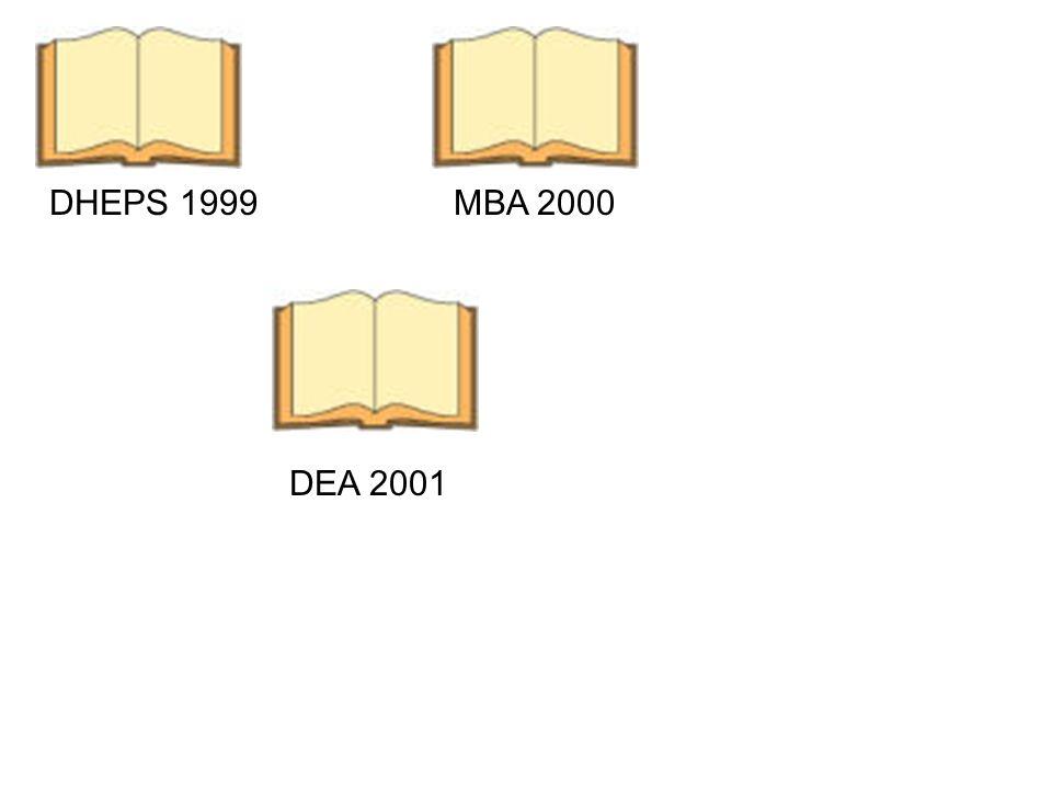 DHEPS 1999MBA 2000 DEA 2001 Cursus