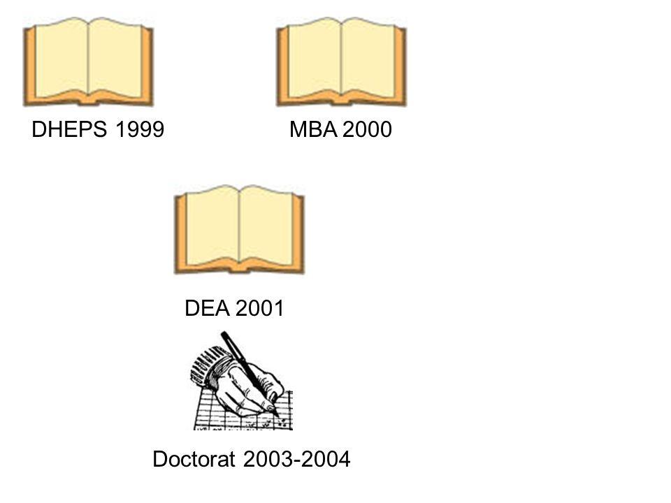 DHEPS 1999MBA 2000 Doctorat 2003-2004 DEA 2001 Cursus