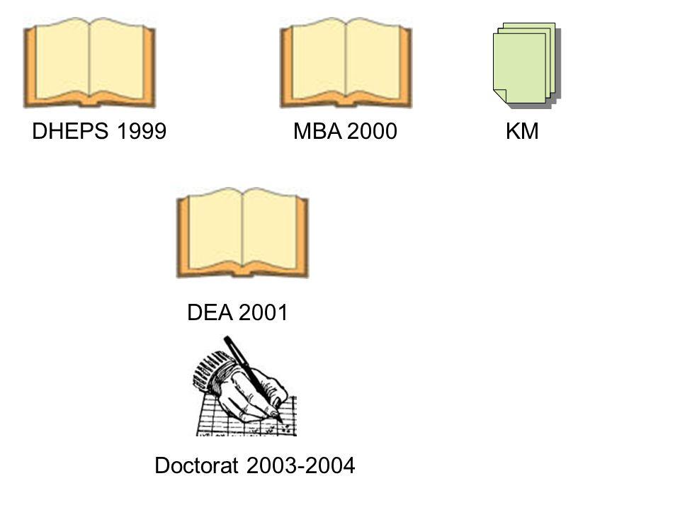 DHEPS 1999MBA 2000 Doctorat 2003-2004 DEA 2001 KM Cursus