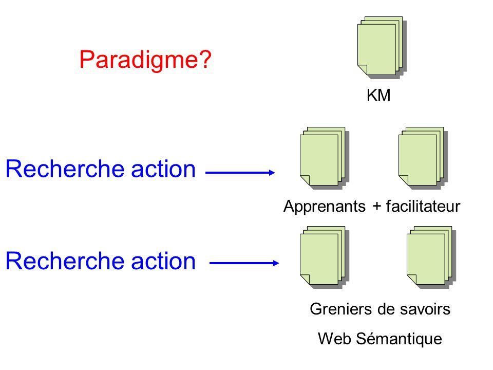 KM Apprenants + facilitateur Greniers de savoirs Web Sémantique Cursus Recherche action Paradigme