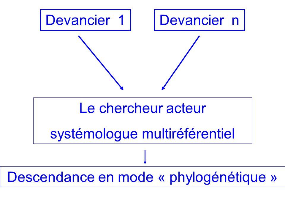 Phylogénèse Devancier 1Devancier n Le chercheur acteur systémologue multiréférentiel Descendance en mode « phylogénétique »