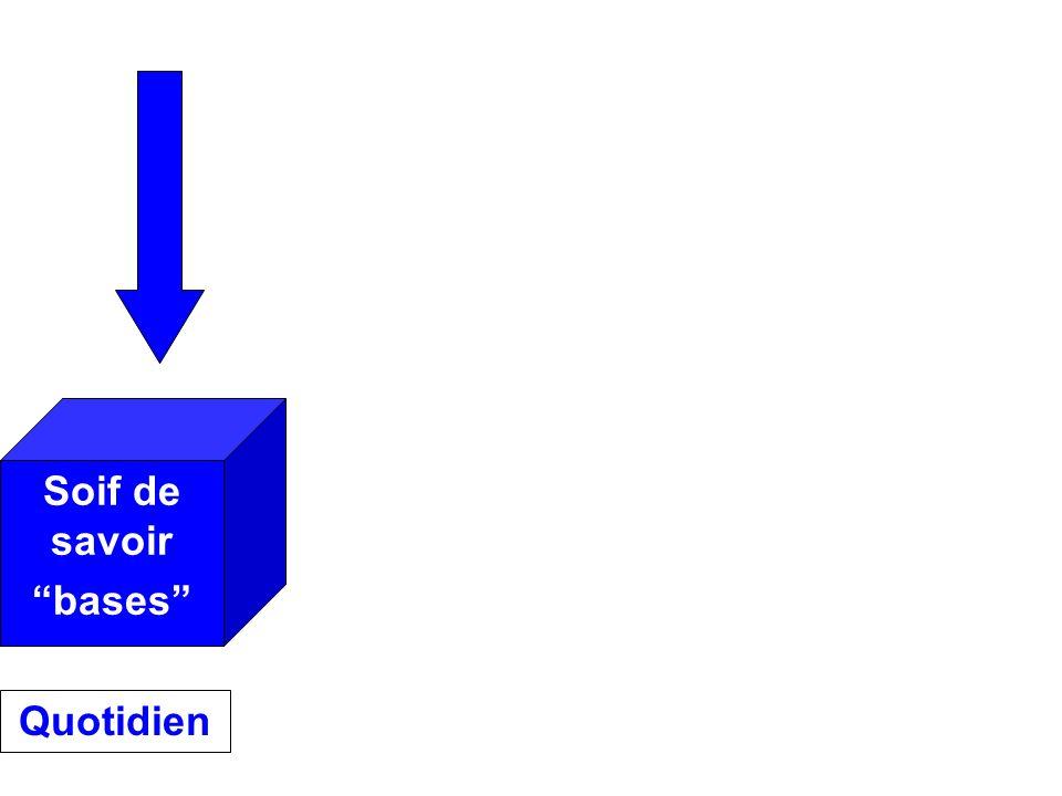 Soif de savoir bases Quotidien Soifs 1