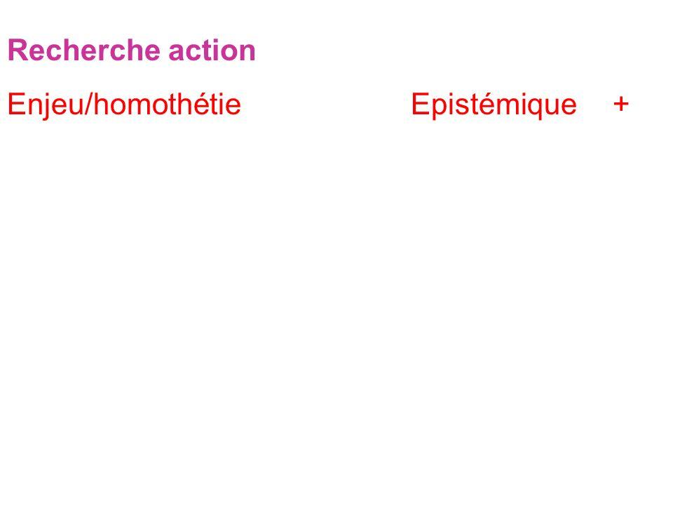 Synthèse Recherche action Enjeu/homothétieEpistémique+