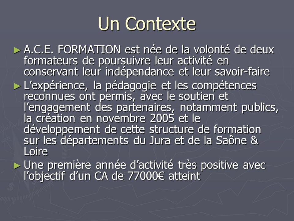 Un Contexte A.C.E.