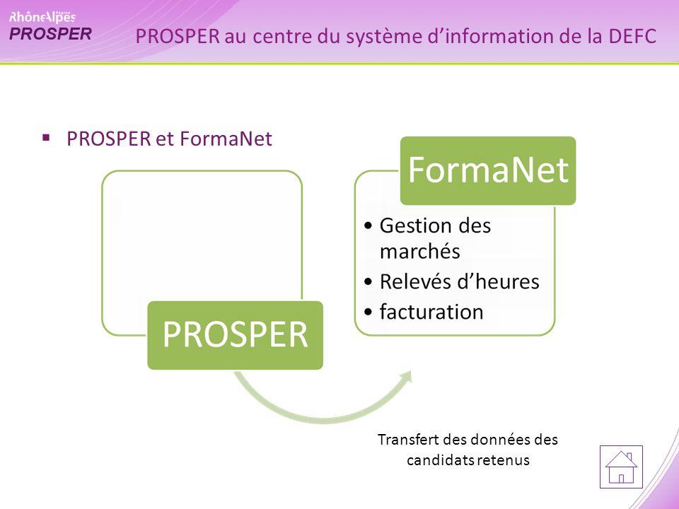 PROSPER au centre du système dinformation de la DEFC PROSPER et FormaNet Transfert des données des candidats retenus