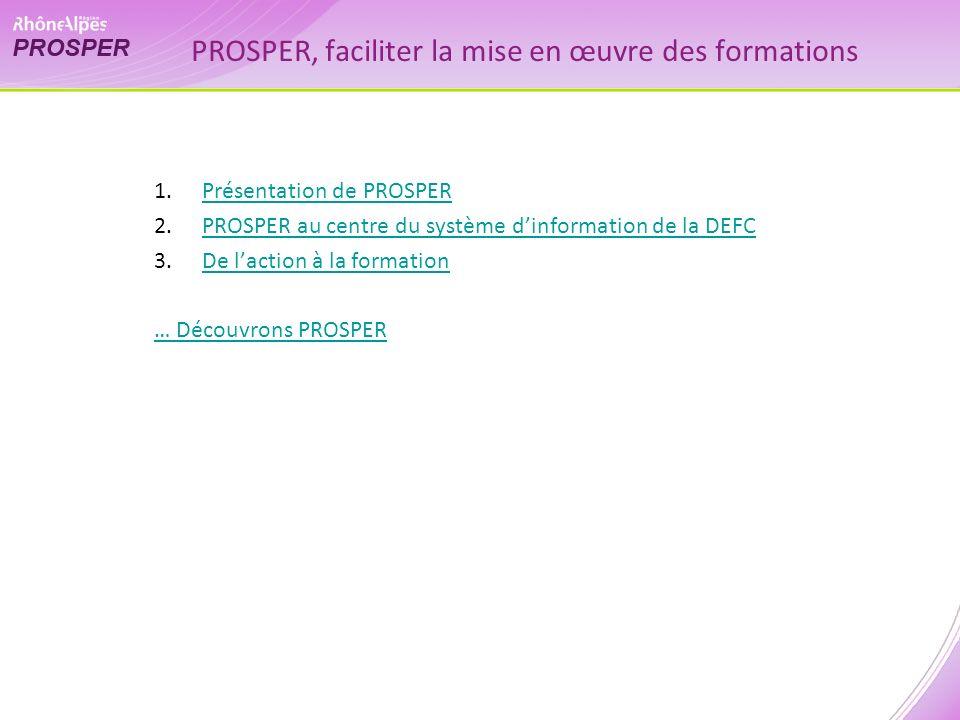 1.Présentation de PROSPERPrésentation de PROSPER 2.PROSPER au centre du système dinformation de la DEFCPROSPER au centre du système dinformation de la DEFC 3.De laction à la formationDe laction à la formation … Découvrons PROSPER