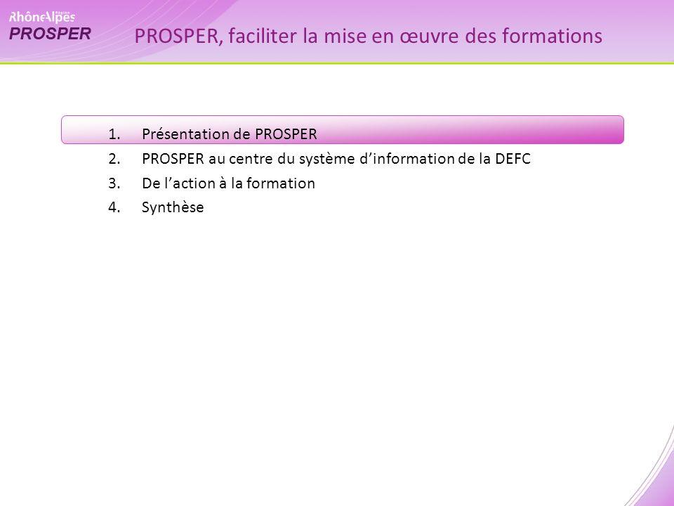 1.Présentation de PROSPER 2.PROSPER : faciliter la mise en œuvre des formations 3.De laction à la formation 4.Synthèse PROSPER, faciliter la mise en œuvre des formations