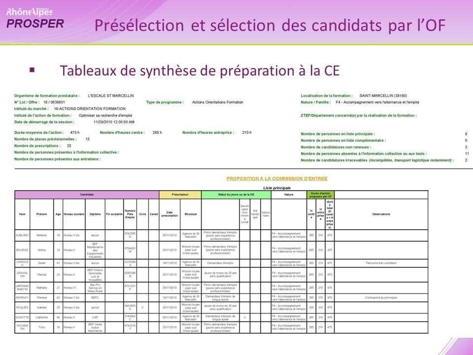 Présélection et sélection des candidats par lOF Tableaux de synthèse de préparation à la CE