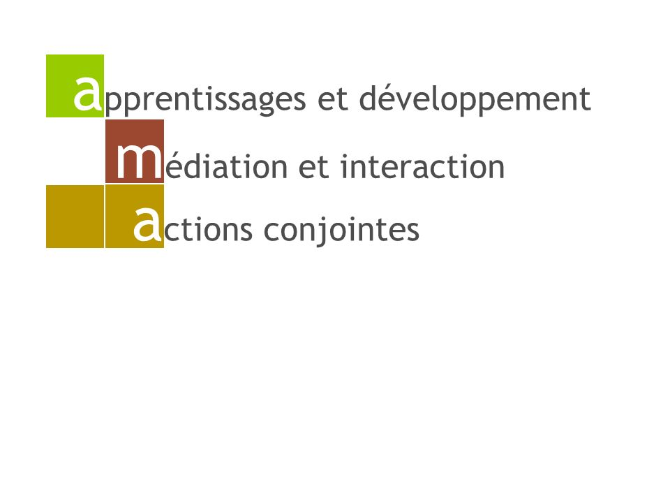 a pprentissages et développement Savoirs et techniques expertnovice SPHERE DES CONSTRUITS CULTURELS SPHERE DE LEXPERIENCE (INDIVIDUELLE) SPHERE DE LA MEDIATION EDUCATIVE c ulture e xpérience