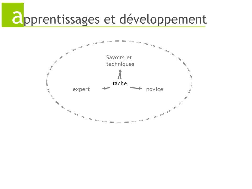 Savoirs et techniques expertnovice Savoirs et techniques expertnovice a pprentissages et développement tâche