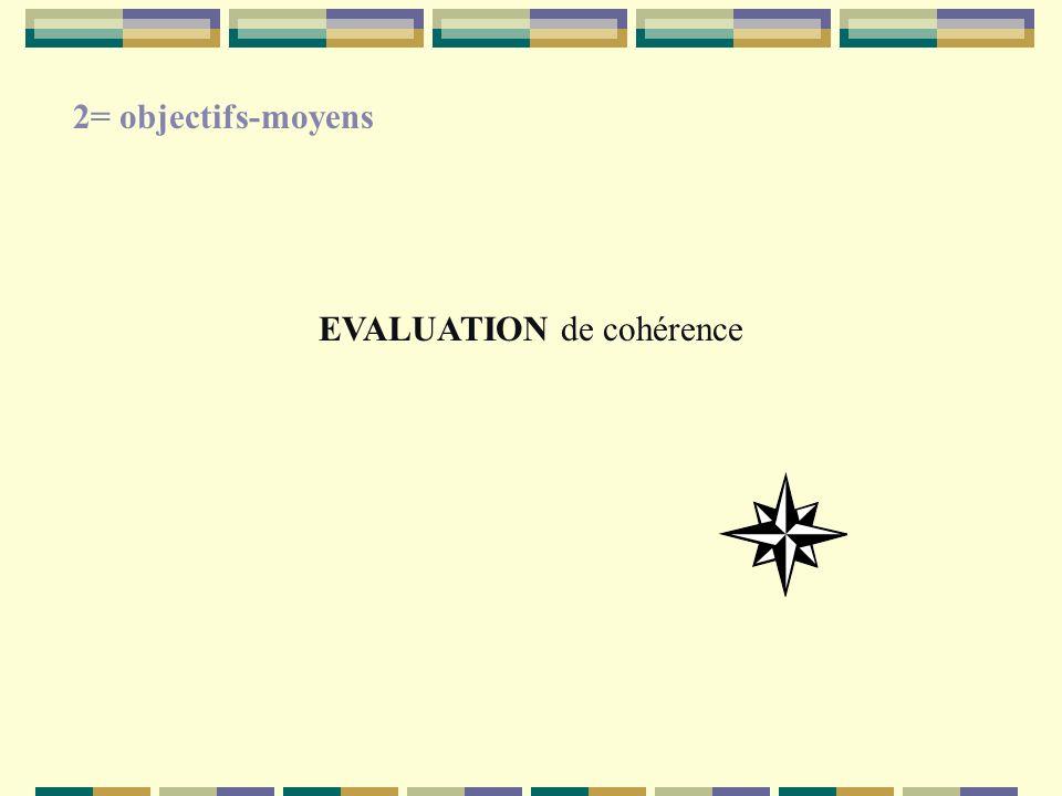 EVALUATION de cohérence 2= objectifs-moyens