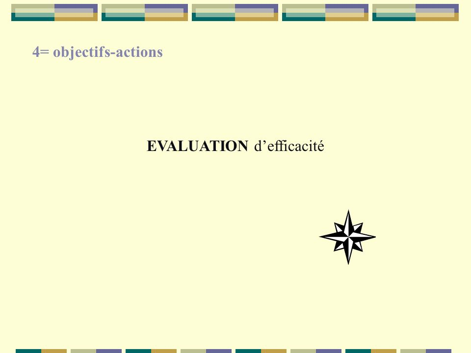 EVALUATION defficacité 4= objectifs-actions