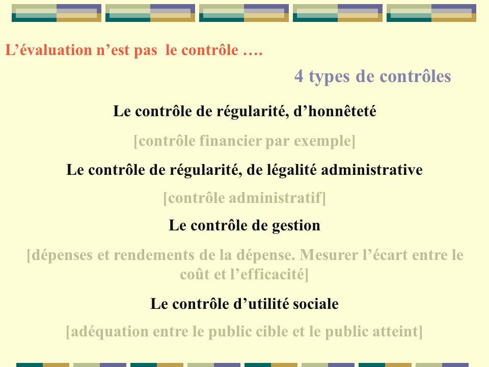 Lévaluation nest pas le contrôle …. 4 types de contrôles Le contrôle de régularité, dhonnêteté [contrôle financier par exemple] Le contrôle de régular