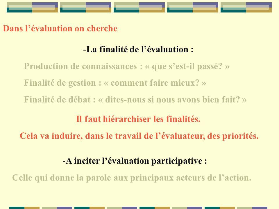 -La finalité de lévaluation : Production de connaissances : « que sest-il passé? » Finalité de gestion : « comment faire mieux? » Finalité de débat :