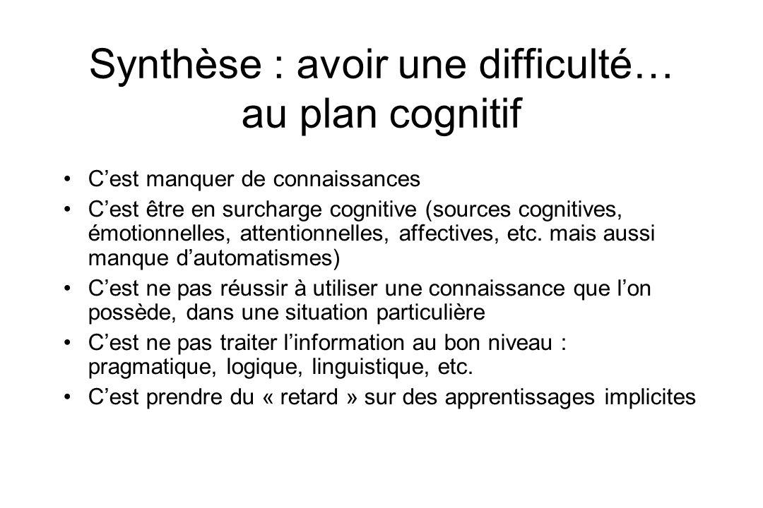 Synthèse : avoir une difficulté… au plan cognitif Cest manquer de connaissances Cest être en surcharge cognitive (sources cognitives, émotionnelles, a