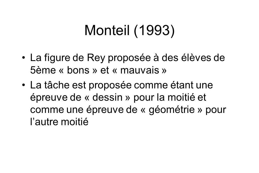 Monteil (1993) La figure de Rey proposée à des élèves de 5ème « bons » et « mauvais » La tâche est proposée comme étant une épreuve de « dessin » pour